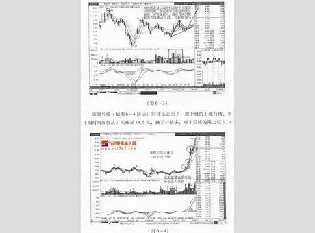 股市规律 每月最新资讯股市历史规律相关报道股市规律