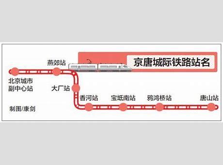 京唐城际铁路最新线路图 京唐城际燕郊最新消息