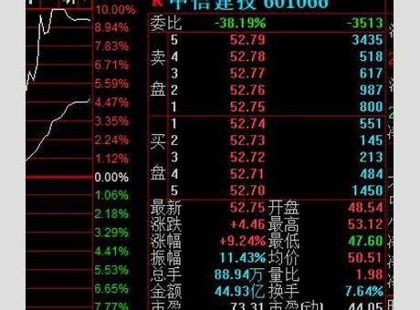 民大股份澄清网络传闻 半个月市值抹去30民大薯业郑晓飞最新报道多亿
