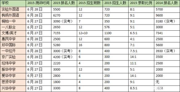 郑州都市报道2020最新一期