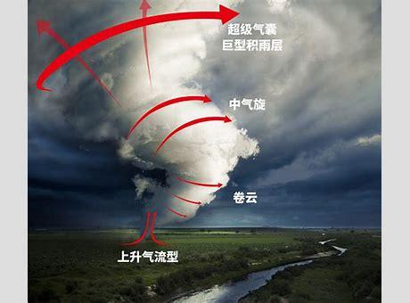 """河南虞城遭遇""""龙卷风"""" 现场一片狼藉 事故已致2人死亡 20人受伤"""