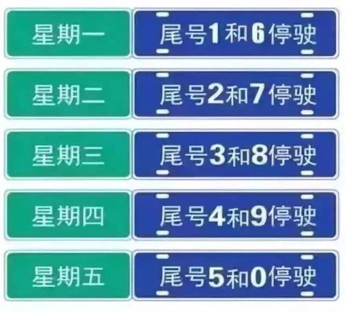 唐山今天限号是多少 唐山2020年1月限号是多少